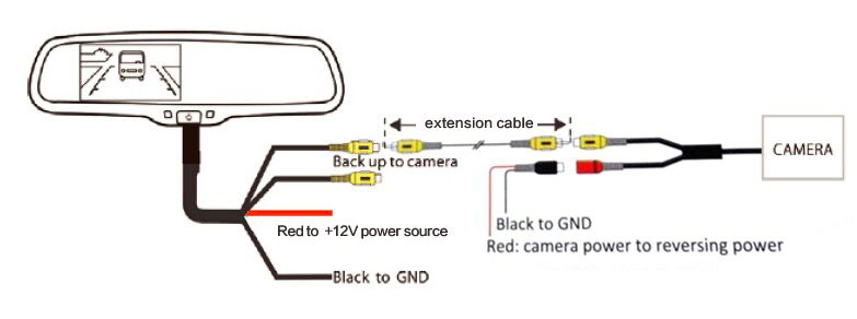 replacement backup camera rear view mirror monitor wiring guide & oembackupcam.com